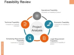 Feasibility Review Ppt PowerPoint Presentation Styles Graphics Example