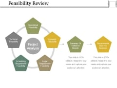 Feasibility Review Ppt PowerPoint Presentation Summary Slide Portrait