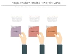 Feasibility Study Template Powerpoint Layout