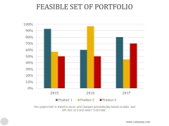 Feasible Set Of Portfolio Ppt PowerPoint Presentation Pictures
