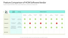 Feature Comparison Of HCM Software Vendor Human Resource Information System For Organizational Effectiveness Slides PDF