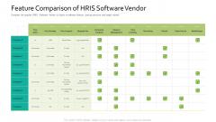 Feature Comparison Of HRIS Software Vendor Human Resource Information System For Organizational Effectiveness Slides PDF