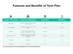 Features And Benefits Of Term Plan Ppt PowerPoint Presentation Show Visual Aids PDF