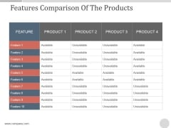 Features Comparison Of The Products Ppt PowerPoint Presentation Sample