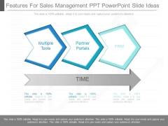 Features For Sales Management Ppt Powerpoint Slide Ideas