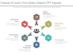 Features Of Just In Time System Diagram Ppt Example