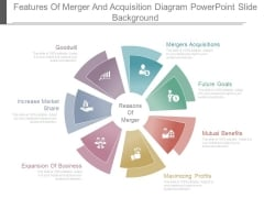 Features Of Merger And Acquisition Diagram Powerpoint Slide Background