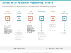 Features Of Our Application Programming Interface Ppt Layouts Layout Ideas PDF