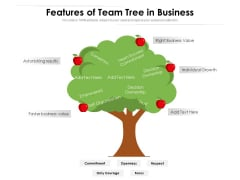 Features Of Team Tree In Business Ppt PowerPoint Presentation Gallery Introduction PDF