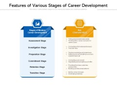 Features Of Various Stages Of Career Development Ppt PowerPoint Presentation File Show PDF