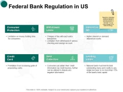 Federal Bank Regulation In Us Interest Ppt PowerPoint Presentation Gallery Display