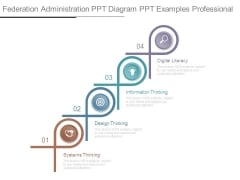 Federation Administration Ppt Diagram Ppt Examples Professional