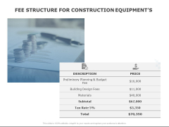 Fee Structure For Construction Equipments Ppt PowerPoint Presentation Pictures Inspiration