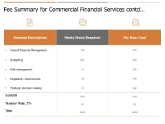 Fee Summary For Commercial Financial Services Contd Ppt PowerPoint Presentation Infographic Template Icons