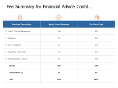 Fee Summary For Financial Advice Contd Making Ppt Powerpoint Presentation Infographics Infographics