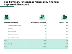 Fee Summary For Services Proposal By Financial Representative Contd Demonstration PDF