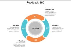 Feedback 360 Ppt PowerPoint Presentation Inspiration Summary Cpb