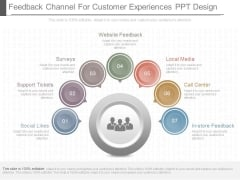 Feedback Channel For Customer Experiences Ppt Design