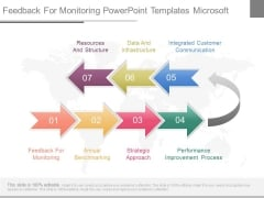 Feedback For Monitoring Powerpoint Templates Microsoft