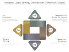Feedback Loops Strategy Development Powerpoint Shapes