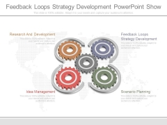 Feedback Loops Strategy Development Powerpoint Show