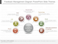 Feedback Management Diagram Powerpoint Slide Themes