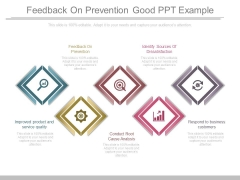 Feedback On Prevention Good Ppt Example