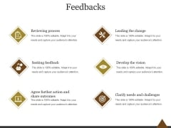 Feedbacks Ppt PowerPoint Presentation Ideas Visual Aids