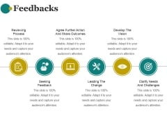Feedbacks Template 2 Ppt PowerPoint Presentation Good