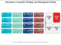 Fiaccabrino Corporate Strategy And Management Model Ppt Powerpoint Presentation Microsoft