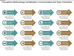 Fiaccabrino Methodology Verbalization Communication And Team Orientation Ppt Powerpoint Presentation Icon Design Templates