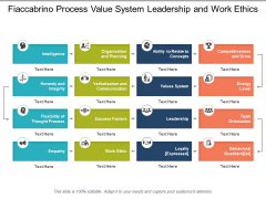 Fiaccabrino Process Value System Leadership And Work Ethics Ppt Powerpoint Presentation Styles Styles