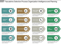 Fiaccabrino Selection Process Organization Intelligence And Planning Ppt Powerpoint Presentation Pictures Microsoft