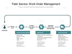 Field Service Work Order Management Ppt PowerPoint Presentation Ideas Portrait PDF