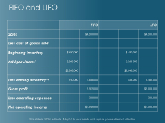 Fifo And Lifo Ppt Powerpoint Presentation Outline Templates