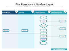 Files Management Workflow Layout Ppt PowerPoint Presentation File Clipart PDF