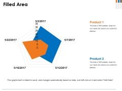 Filled Area Ppt PowerPoint Presentation File Maker