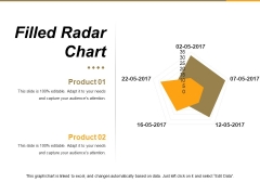 Filled Radar Chart Ppt PowerPoint Presentation File Information