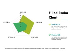 Filled Radar Chart Ppt PowerPoint Presentation Icon Introduction