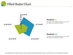 filled radar chart ppt powerpoint presentation ideas brochure