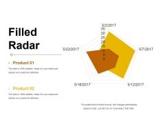 Filled Radar Ppt PowerPoint Presentation Inspiration Clipart Images