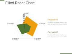 Filled Rader Chart Ppt PowerPoint Presentation Outline Inspiration