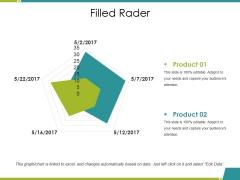 Filled Rader Ppt PowerPoint Presentation Pictures Slides