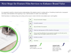 Film Branding Enrichment Next Steps For Feature Film Services To Enhance Brand Value Download PDF