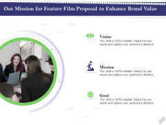 Film Branding Enrichment Our Mission For Feature Film Proposal To Enhance Brand Value Professional PDF