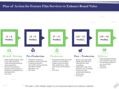 Film Branding Enrichment Plan Of Action For Feature Film Services To Enhance Brand Value Topics PDF