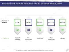 Film Branding Enrichment Timeframe For Feature Film Services To Enhance Brand Value Rules PDF
