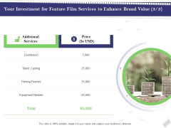 Film Branding Enrichment Your Investment For Feature Film Services To Enhance Brand Value Price Inspiration PDF