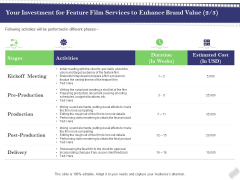 Film Branding Enrichment Your Investment For Feature Film Services To Enhance Brand Value Stages Icons PDF