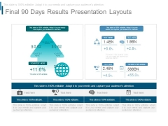 Final 90 Days Results Presentation Layouts